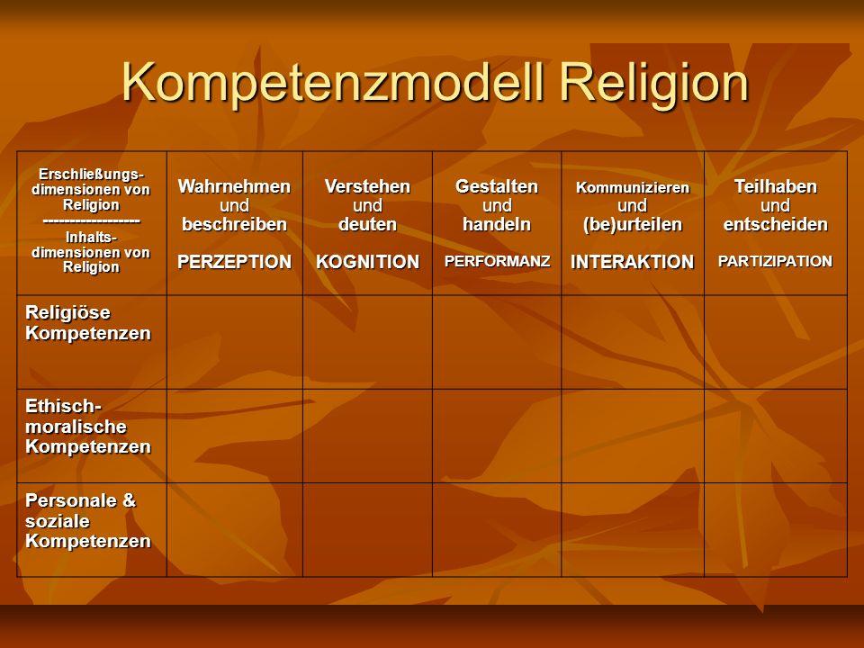 Kompetenzmodell Religion Erschließungs- dimensionen von Religion ------------------ Inhalts- dimensionen von Religion Wahrnehmen und beschreiben PERZE