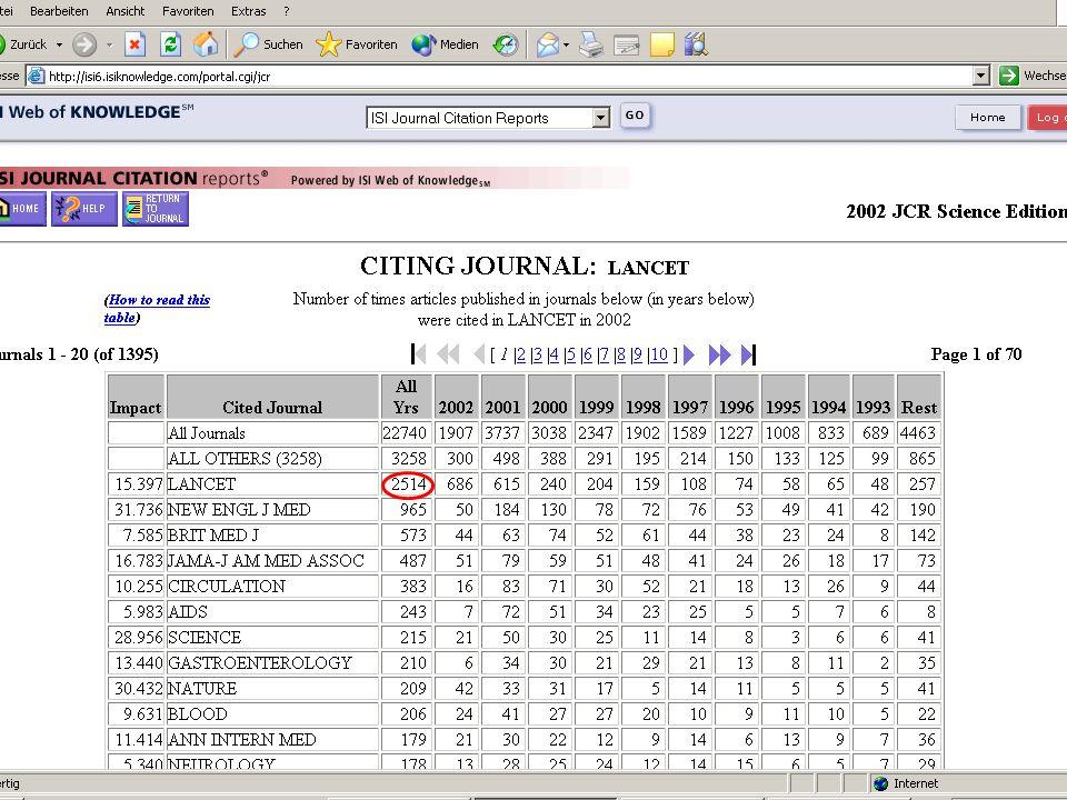 Leistungskoeffizienten (LK) physikalischer Zeitschriften 1.Gesellschaften (15 Titel) Seiten 1996DM 1997Impact 1995DM/SeiteLK 172030554903,80,3211,86 2.