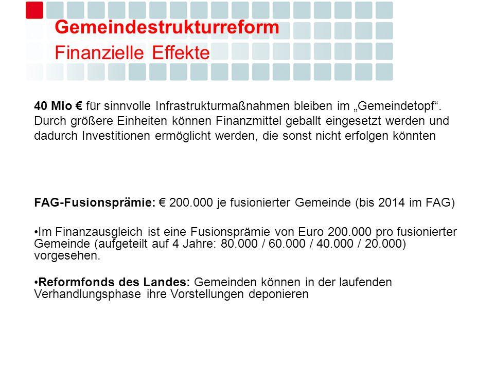 Gemeindestrukturreform Finanzielle Effekte 40 Mio für sinnvolle Infrastrukturmaßnahmen bleiben im Gemeindetopf. Durch größere Einheiten können Finanzm