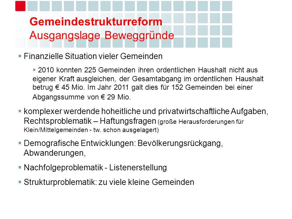 Gemeindestrukturreform Ausgangslage Beweggründe Finanzielle Situation vieler Gemeinden 2010 konnten 225 Gemeinden ihren ordentlichen Haushalt nicht aus eigener Kraft ausgleichen, der Gesamtabgang im ordentlichen Haushalt betrug 45 Mio.