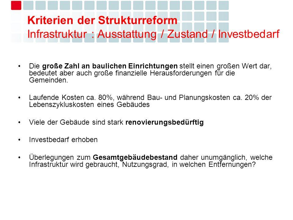 Kriterien der Strukturreform Infrastruktur : Ausstattung / Zustand / Investbedarf Die große Zahl an baulichen Einrichtungen stellt einen großen Wert d