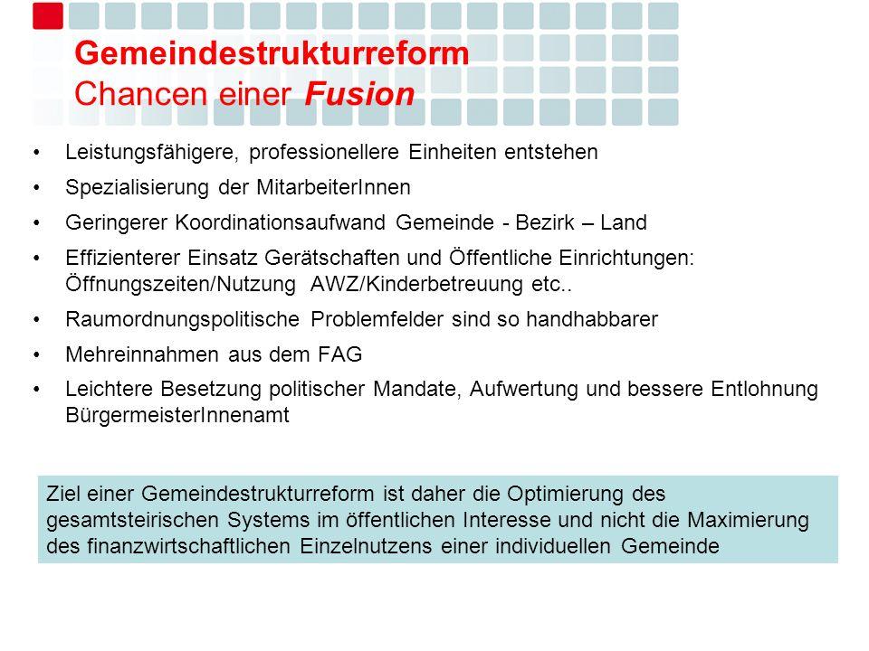 Einsparungspotentiale durch Strukturreform Geringere externe Kosten für Sachverständige, Raumplanung etc.