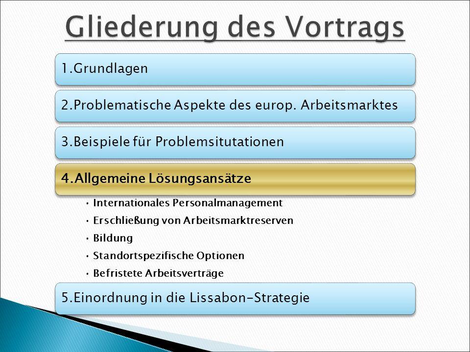 1.Grundlagen2.Problematische Aspekte des europ. Arbeitsmarktes3.Beispiele für Problemsitutationen4.Allgemeine Lösungsansätze Internationales Personalm