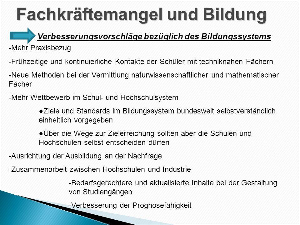 Verbesserungsvorschläge bezüglich des Bildungssystems Fachkräftemangel und Bildung -Mehr Praxisbezug -Frühzeitige und kontinuierliche Kontakte der Sch