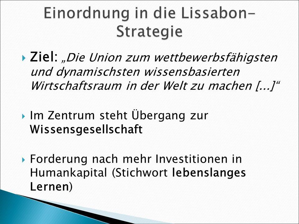 Ziel: Die Union zum wettbewerbsfähigsten und dynamischsten wissensbasierten Wirtschaftsraum in der Welt zu machen [...] Im Zentrum steht Übergang zur