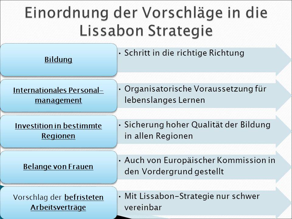 Schritt in die richtige Richtung Bildung Organisatorische Voraussetzung für lebenslanges Lernen Internationales Personal- management Sicherung hoher Q