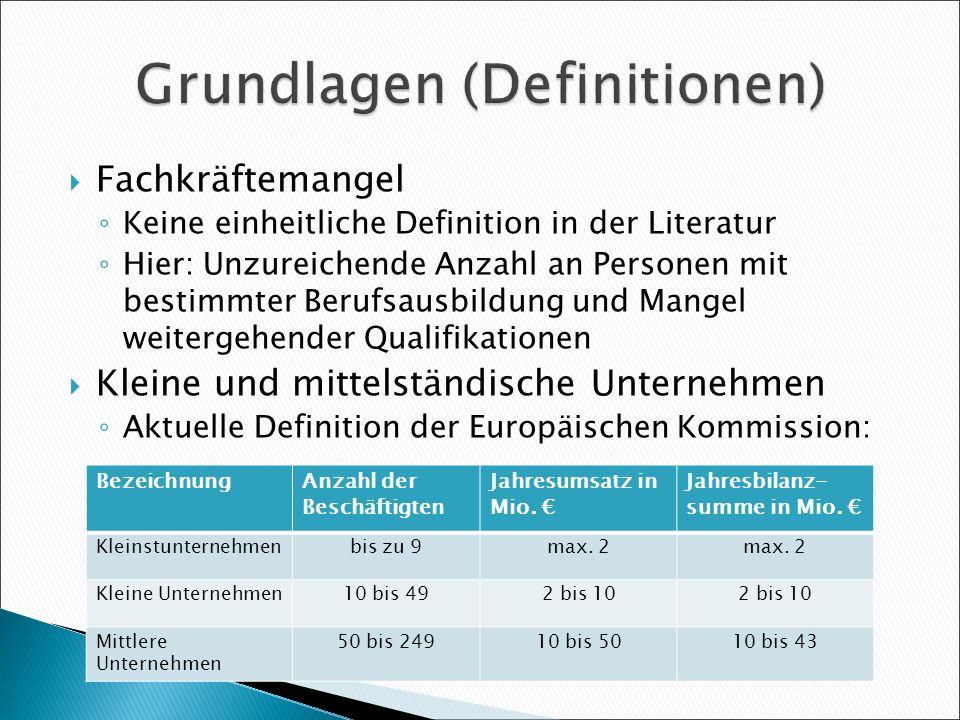Fachkräftemangel Keine einheitliche Definition in der Literatur Hier: Unzureichende Anzahl an Personen mit bestimmter Berufsausbildung und Mangel weit