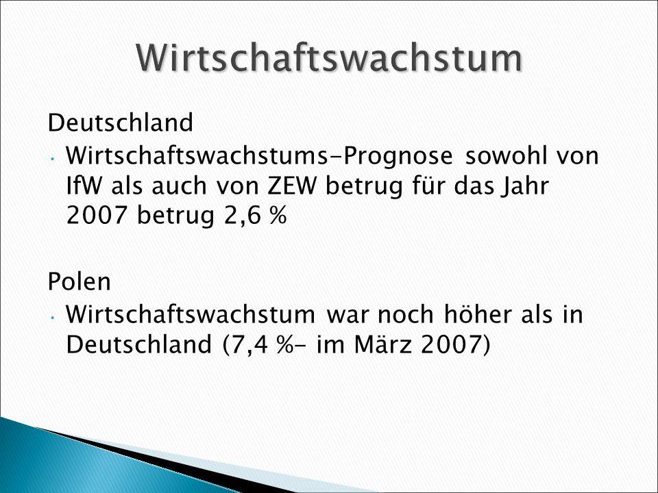 Deutschland Wirtschaftswachstums-Prognose sowohl von IfW als auch von ZEW betrug für das Jahr 2007 betrug 2,6 % Polen Wirtschaftswachstum war noch höh