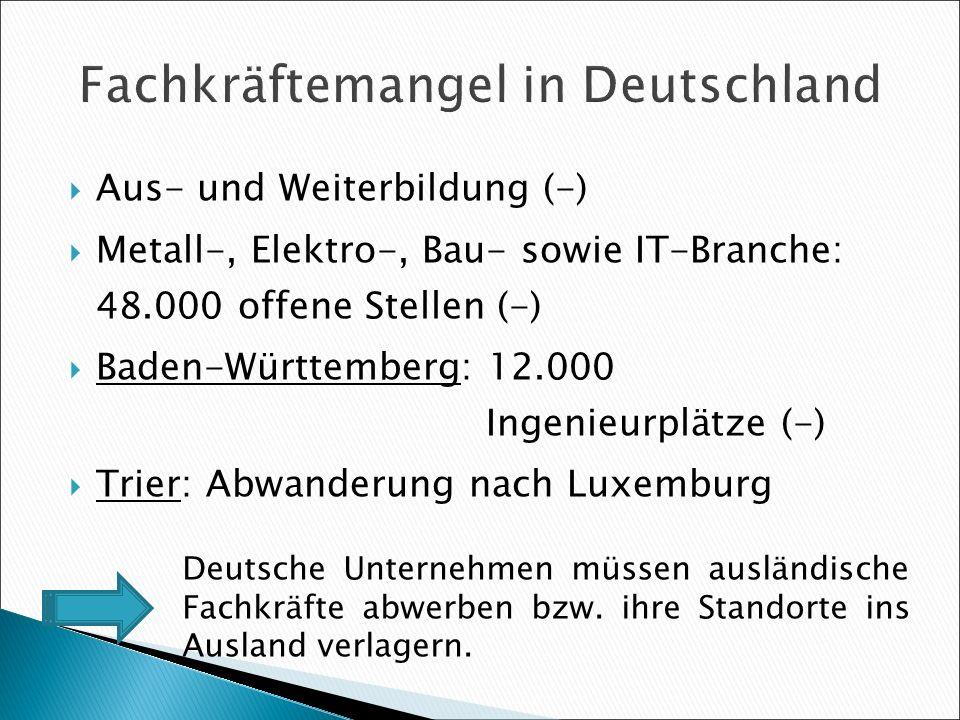 Fachkräftemangel in Deutschland Aus- und Weiterbildung (-) Metall-, Elektro-, Bau- sowie IT-Branche: 48.000 offene Stellen (-) Baden-Württemberg: 12.0