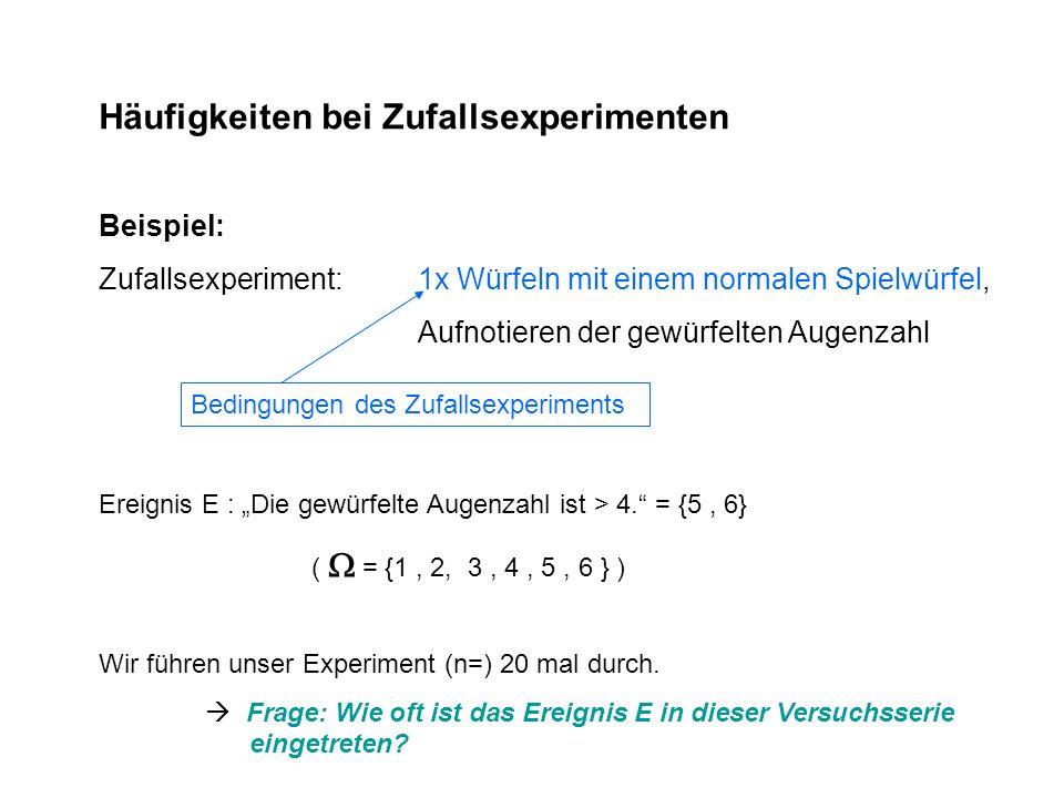 Häufigkeiten bei Zufallsexperimenten Beispiel: Zufallsexperiment: 1x Würfeln mit einem normalen Spielwürfel, Aufnotieren der gewürfelten Augenzahl Bed
