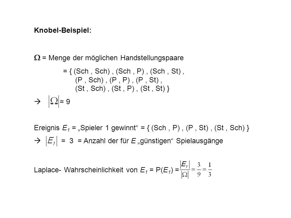 Knobel-Beispiel: = Menge der möglichen Handstellungspaare = { (Sch, Sch), (Sch, P), (Sch, St), (P, Sch), (P, P), (P, St), (St, Sch), (St, P), (St, St)