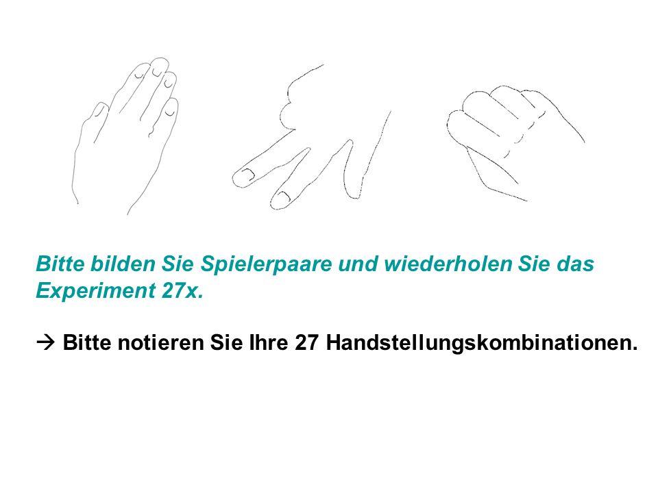 Bitte bilden Sie Spielerpaare und wiederholen Sie das Experiment 27x. Bitte notieren Sie Ihre 27 Handstellungskombinationen.