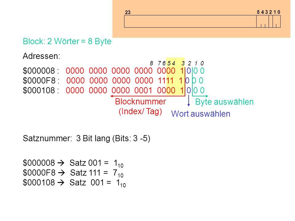 Block: 2 Wörter = 8 Byte Adressen: $000008 : 0000 0000 0000 0000 0000 1 0 0 0 $0000F8 : 0000 0000 0000 0000 1111 1 0 0 0 $000108 : 0000 0000 0000 0001 0000 1 0 0 0 Lösung 2 Byte auswählen Wort auswählen Blocknummer (Index/ Tag) 8 7 6 5 4 3 2 1 0 Satznummer: 3 Bit lang (Bits: 3 -5) $000008 Satz 001 = 1 10 $0000F8 Satz 111 = 7 10 $000108 Satz 001 = 1 10 5 4 3 2 1 0 23