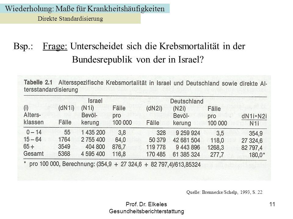 Prof. Dr. Elkeles Gesundheitsberichterstattung 11 Direkte Standardisierung Quelle: Brennecke/Schelp, 1993, S. 22 Bsp.: Frage: Unterscheidet sich die K