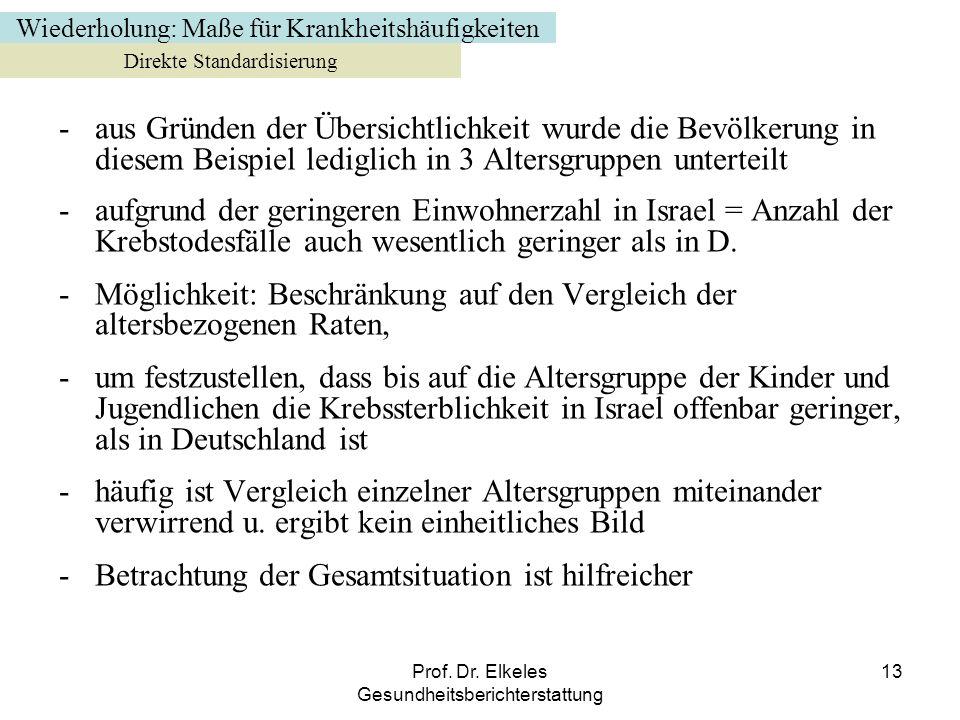 Prof. Dr. Elkeles Gesundheitsberichterstattung 13 -aus Gründen der Übersichtlichkeit wurde die Bevölkerung in diesem Beispiel lediglich in 3 Altersgru