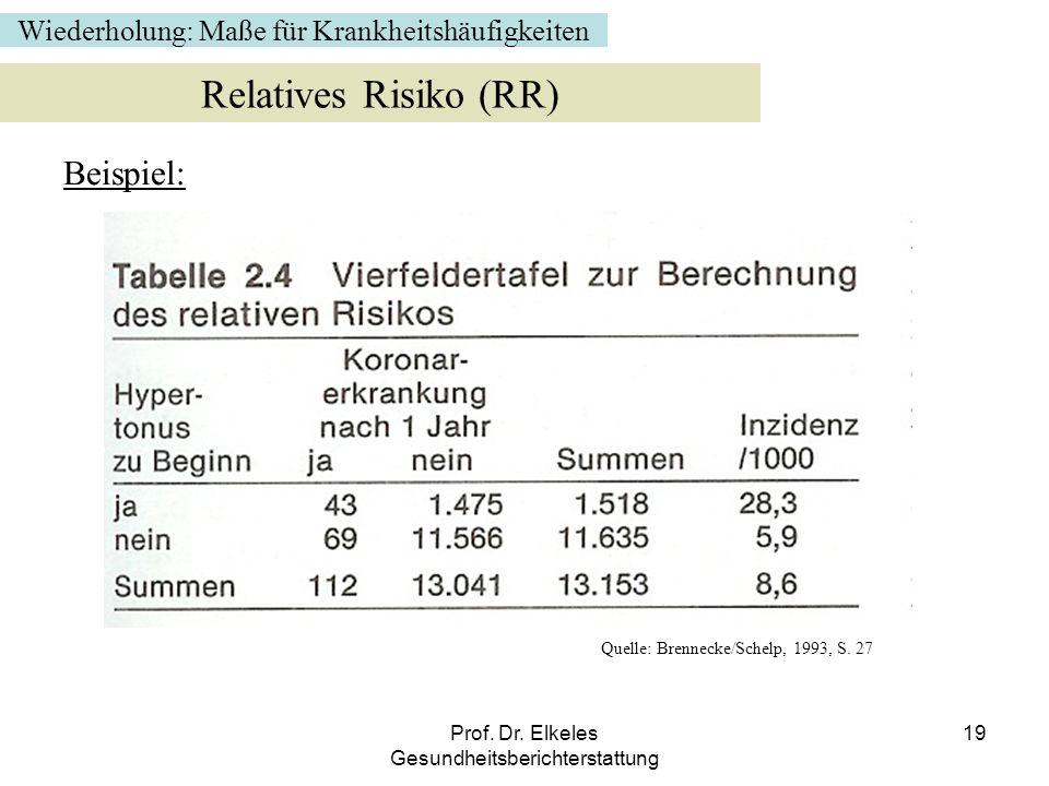 Prof. Dr. Elkeles Gesundheitsberichterstattung 19 Beispiel: Wiederholung: Maße für Krankheitshäufigkeiten Relatives Risiko (RR) Quelle: Brennecke/Sche