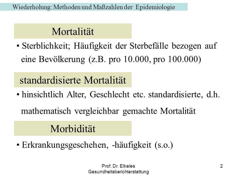 Prof. Dr. Elkeles Gesundheitsberichterstattung 2 Wiederholung: Methoden und Maßzahlen der Epidemiologie Mortalität Sterblichkeit; Häufigkeit der Sterb