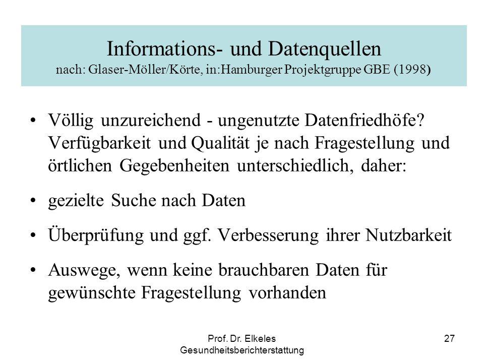 Prof. Dr. Elkeles Gesundheitsberichterstattung 27 Informations- und Datenquellen nach: Glaser-Möller/Körte, in:Hamburger Projektgruppe GBE (1998) Völl
