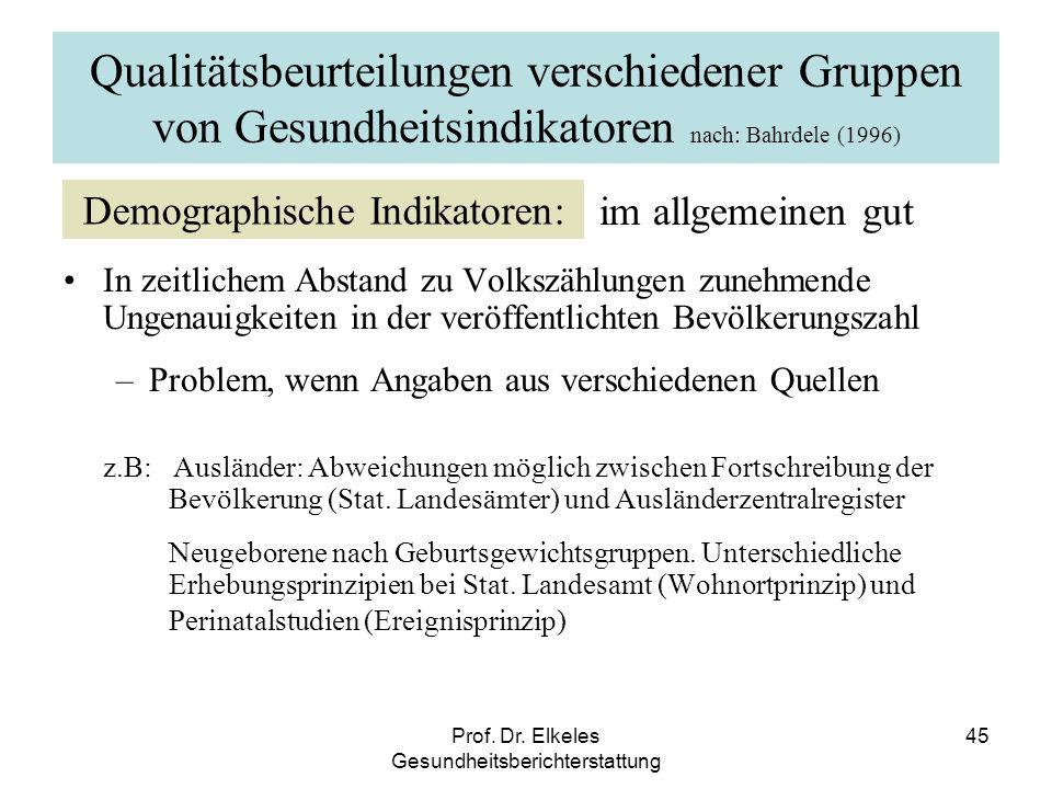 Prof. Dr. Elkeles Gesundheitsberichterstattung 45 im allgemeinen gut In zeitlichem Abstand zu Volkszählungen zunehmende Ungenauigkeiten in der veröffe