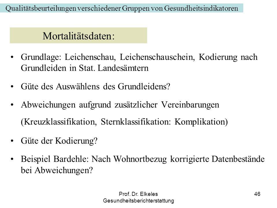 Prof. Dr. Elkeles Gesundheitsberichterstattung 46 Grundlage: Leichenschau, Leichenschauschein, Kodierung nach Grundleiden in Stat. Landesämtern Güte d