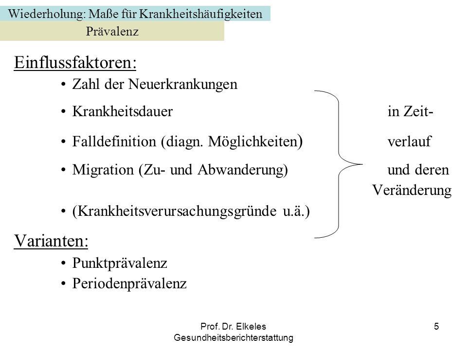 Prof. Dr. Elkeles Gesundheitsberichterstattung 5 Einflussfaktoren: Zahl der Neuerkrankungen Krankheitsdauer in Zeit- Falldefinition (diagn. Möglichkei