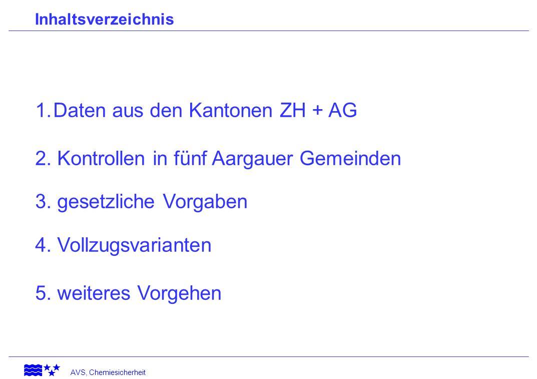 AVS, Chemiesicherheit Inhaltsverzeichnis 1.Daten aus den Kantonen ZH + AG 2. Kontrollen in fünf Aargauer Gemeinden 3. gesetzliche Vorgaben 4. Vollzugs