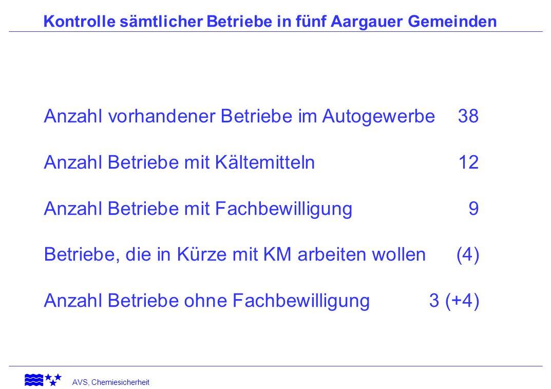 AVS, Chemiesicherheit Gesetzliche Vorgaben ChemRRV, Art.