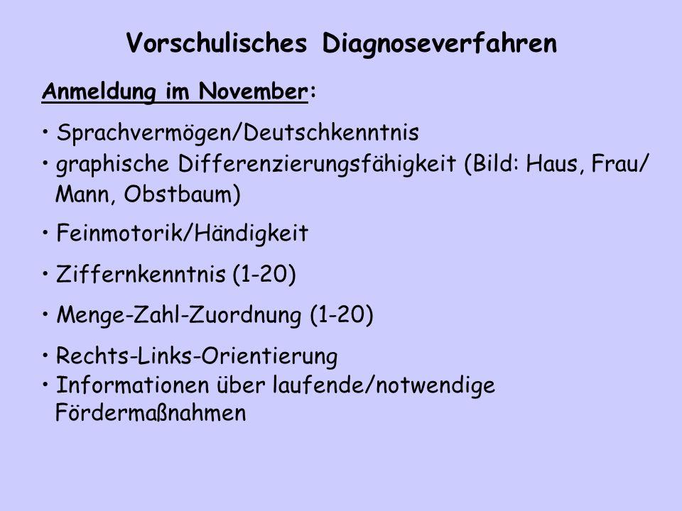 Vorschulisches Diagnoseverfahren Anmeldung im November: Sprachvermögen/Deutschkenntnis graphische Differenzierungsfähigkeit (Bild: Haus, Frau/ Mann, O