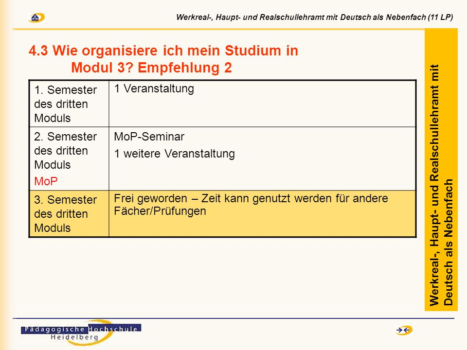 4.3 Wie organisiere ich mein Studium in Modul 3? Empfehlung 2 Werkreal-, Haupt- und Realschullehramt mit Deutsch als Nebenfach 1. Semester des dritten