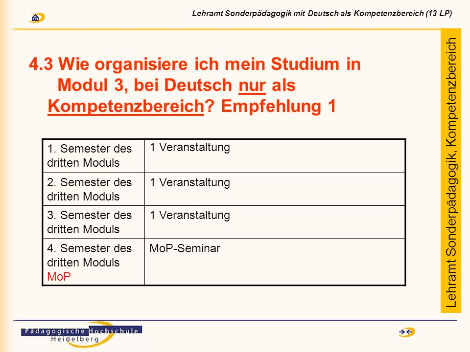 4.3 Wie organisiere ich mein Studium in Modul 3, bei Deutsch nur als Kompetenzbereich? Empfehlung 1 1. Semester des dritten Moduls 1 Veranstaltung 2.