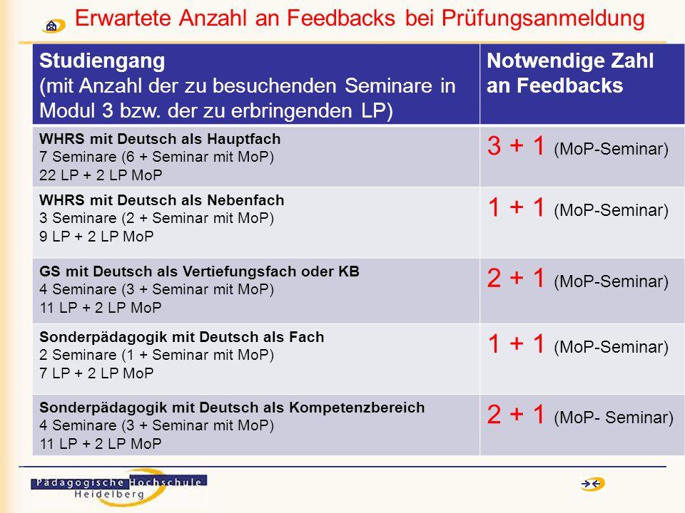 Erwartete Anzahl an Feedbacks bei Prüfungsanmeldung Studiengang (mit Anzahl der zu besuchenden Seminare in Modul 3 bzw. der zu erbringenden LP) Notwen