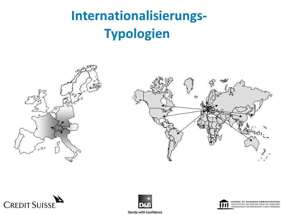 Internationalisierungs- Typologien