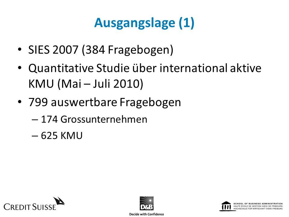 Ausgangslage (1) SIES 2007 (384 Fragebogen) Quantitative Studie über international aktive KMU (Mai – Juli 2010) 799 auswertbare Fragebogen – 174 Gross