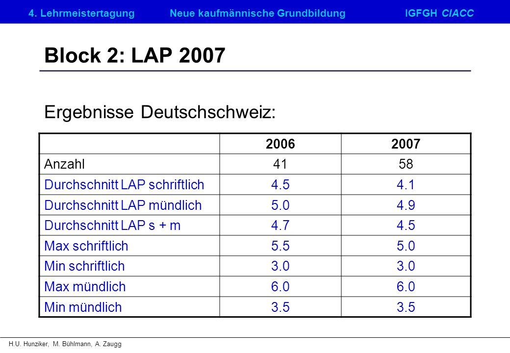4. LehrmeistertagungNeue kaufmännische GrundbildungIGFGH CIACC H.U. Hunziker, M. Bühlmann, A. Zaugg