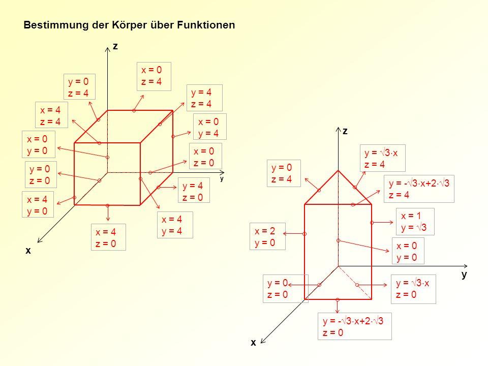 x = 0 y = 0 y z x y = 3 x z = 4 y = 0 z = 4 y = - 3 x+2 3 z = 4 x = 2 y = 0 x = 1 y = 3 y = 0 z = 0 y = - 3 x+2 3 z = 0 y = 3 x z = 0 y z x x = 0 z = 4 x = 0 y = 4 z = 0 x = 4 z = 0 x = 4 y = 0 z = 0 y = 0 z = 4 y = 4 z = 4 x = 4 y = 4 x = 0 y = 0 x = 0 z = 0 x = 4 z = 4 Bestimmung der Körper über Funktionen