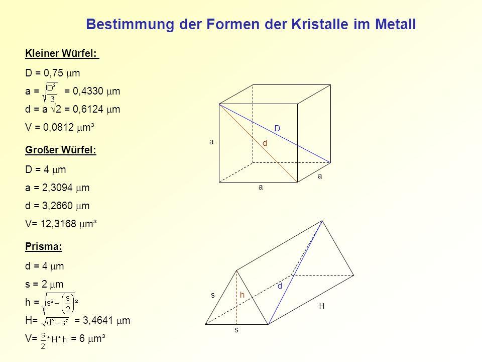 Bestimmung der Formen der Kristalle im Metall Kleiner Würfel: D = 0,75 m a = = 0,4330 m d = a 2 = 0,6124 m V = 0,0812 m³ a D d a a Großer Würfel: D = 4 m a = 2,3094 m d = 3,2660 m V= 12,3168 m³ Prisma: d = 4 m s = 2 m h = H= = 3,4641 m V= = 6 m³ s d h s H