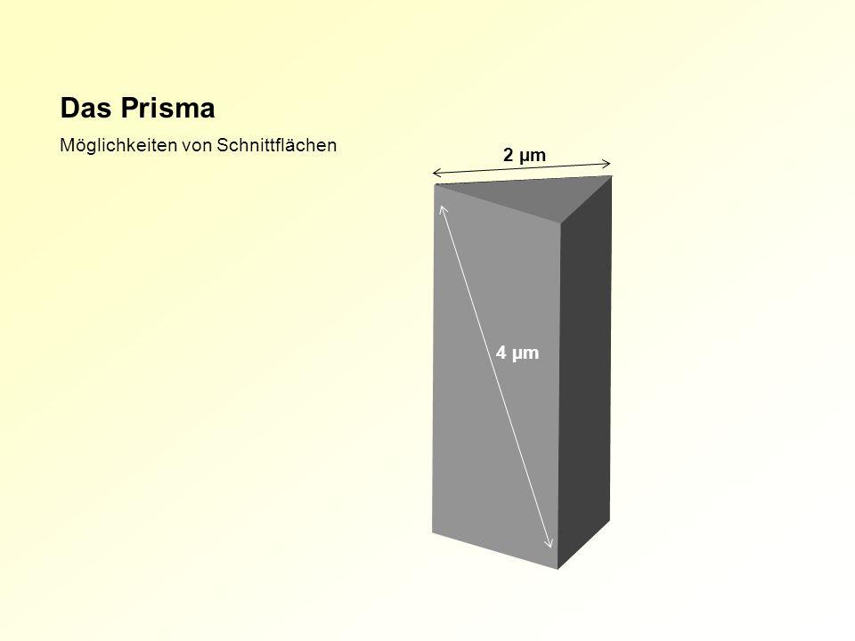 Das Prisma Möglichkeiten von Schnittflächen 2 µm 4 µm