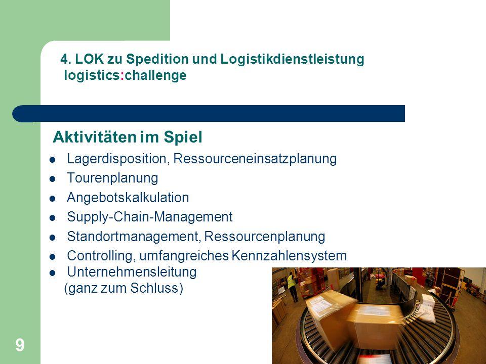 4. LOK - 23.04.2008 9 Lagerdisposition, Ressourceneinsatzplanung Tourenplanung Angebotskalkulation Supply-Chain-Management Standortmanagement, Ressour