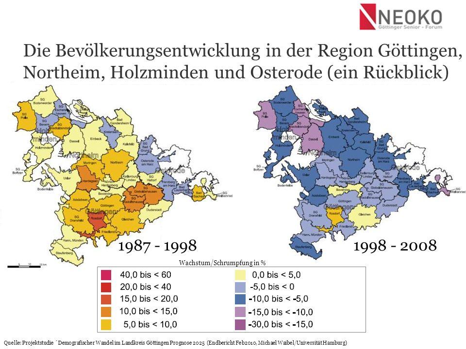 Geburten- und Sterberate in der Stadt Göttingen, (1995 – 2025) Quelle: Göttinger Statistik aktuell (Nr.33), März2011