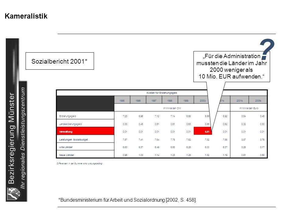 Kosten für Erziehungsgeld 199519961997199819992000p2001s 2005s in Milliarden DMin Milliarden Euro Erziehungsgeld7,236,957,127,146,886,666,923,543,45 L