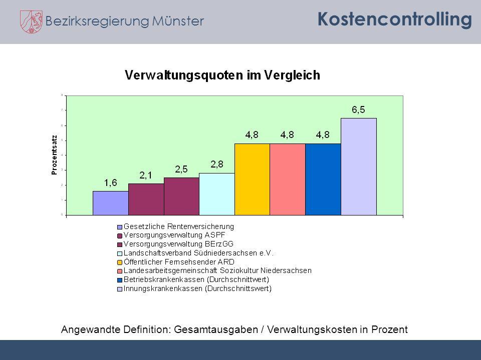 Bezirksregierung Münster Kostencontrolling Angewandte Definition: Gesamtausgaben / Verwaltungskosten in Prozent