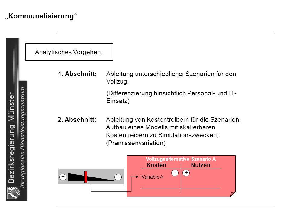 Vollzugsalternative Szenario A + KostenNutzen Analytisches Vorgehen: 1. Abschnitt:Ableitung unterschiedlicher Szenarien für den Vollzug; (Differenzier
