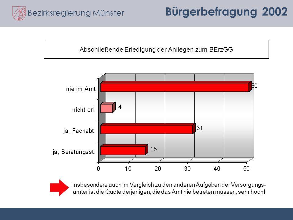 Bezirksregierung Münster Bürgerbefragung 2002 Abschließende Erledigung der Anliegen zum BErzGG Insbesondere auch im Vergleich zu den anderen Aufgaben