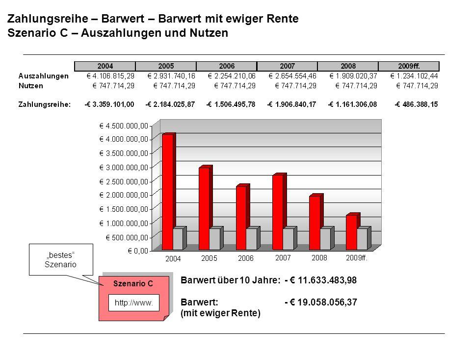 Zahlungsreihe – Barwert – Barwert mit ewiger Rente Szenario C – Auszahlungen und Nutzen Barwert über 10 Jahre: - 11.633.483,98 Barwert: - 19.058.056,3