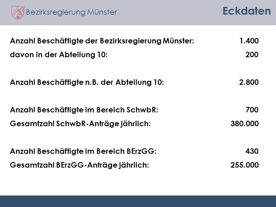 Bezirksregierung Münster Eckdaten Anzahl Beschäftigte der Bezirksregierung Münster: 1.400 davon in der Abteilung 10: 200 Anzahl Beschäftigte n.B. der