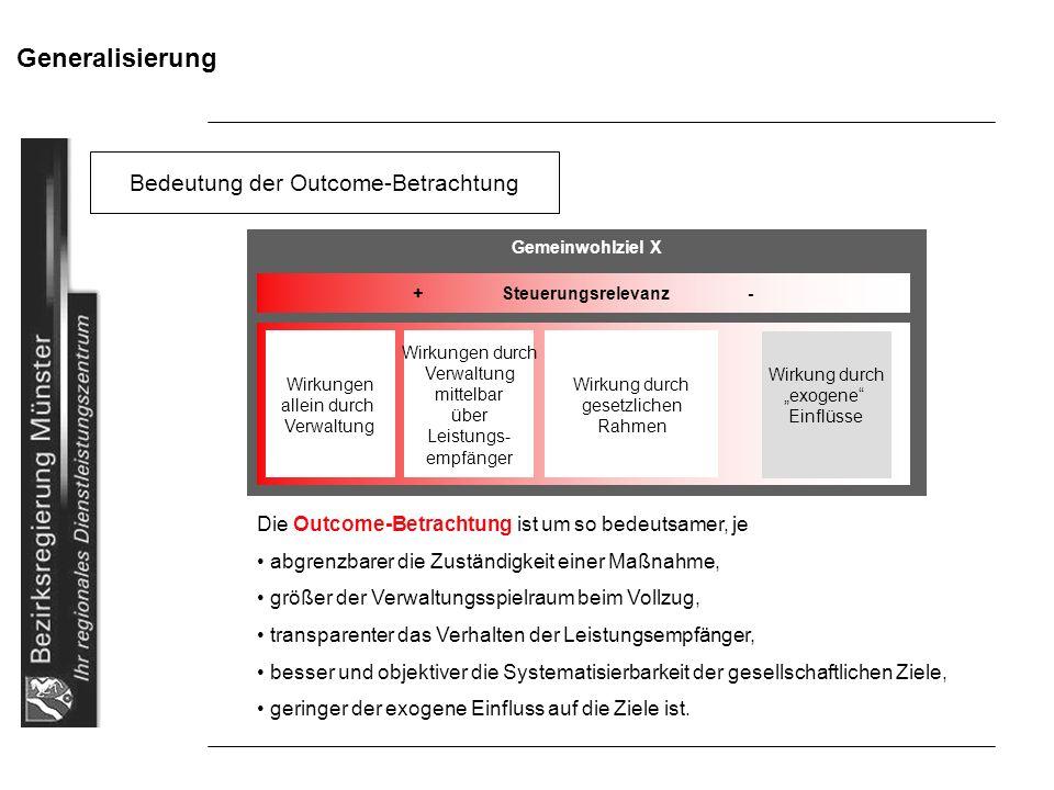 Generalisierung Bedeutung der Outcome-Betrachtung Gemeinwohlziel X Wirkungen allein durch Verwaltung Wirkungen durch Verwaltung mittelbar über Leistun
