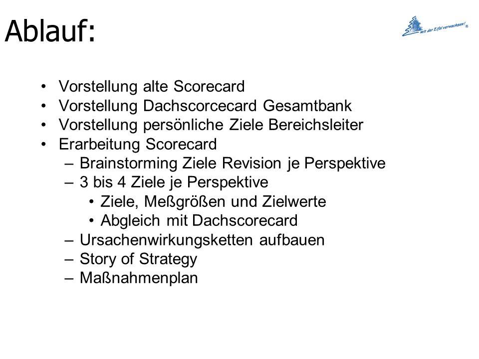 Ablauf: Vorstellung alte Scorecard Vorstellung Dachscorcecard Gesamtbank Vorstellung persönliche Ziele Bereichsleiter Erarbeitung Scorecard –Brainstor