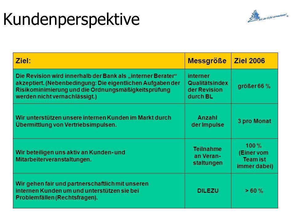 Kundenperspektive Ziel:MessgrößeZiel 2006 Die Revision wird innerhalb der Bank als interner Berater akzeptiert.