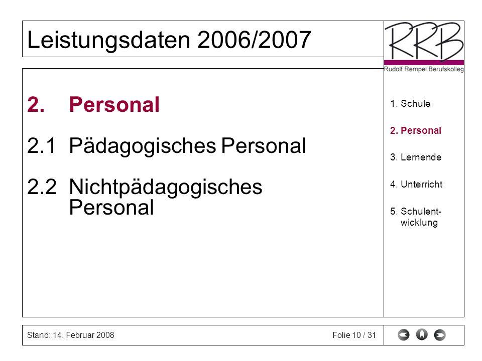 Stand: 14. Februar 2008 Leistungsdaten 2006/2007 Folie 10 / 31 2.