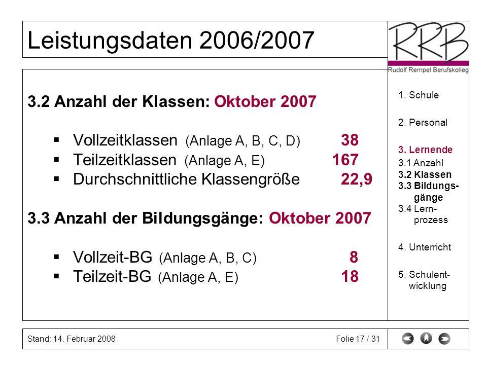 Stand: 14. Februar 2008 Leistungsdaten 2006/2007 Folie 17 / 31 3.2 Anzahl der Klassen: Oktober 2007 Vollzeitklassen (Anlage A, B, C, D) 38 Teilzeitkla